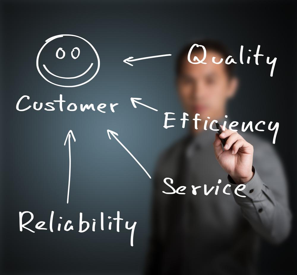 ဝန်ဆောင်မှုပေးသူနှင့် ယူသူတို့ ကျေနပ်မှုရရှိခြင်း၏ အရည်အသွေး